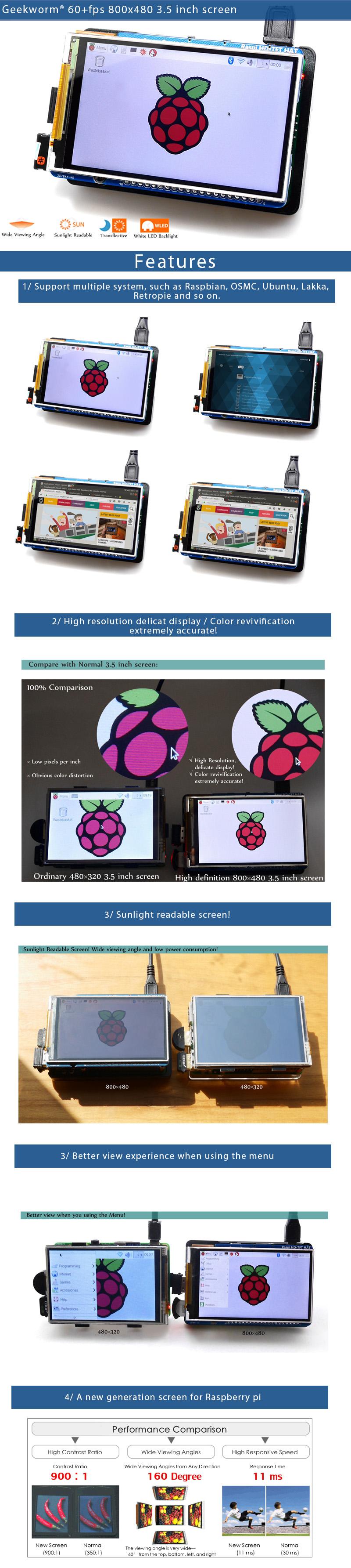 Raspberry Pi 4B/3B+/3B 3 5 inch 60+FPS High-Speed 800x480 HD TFT LCD