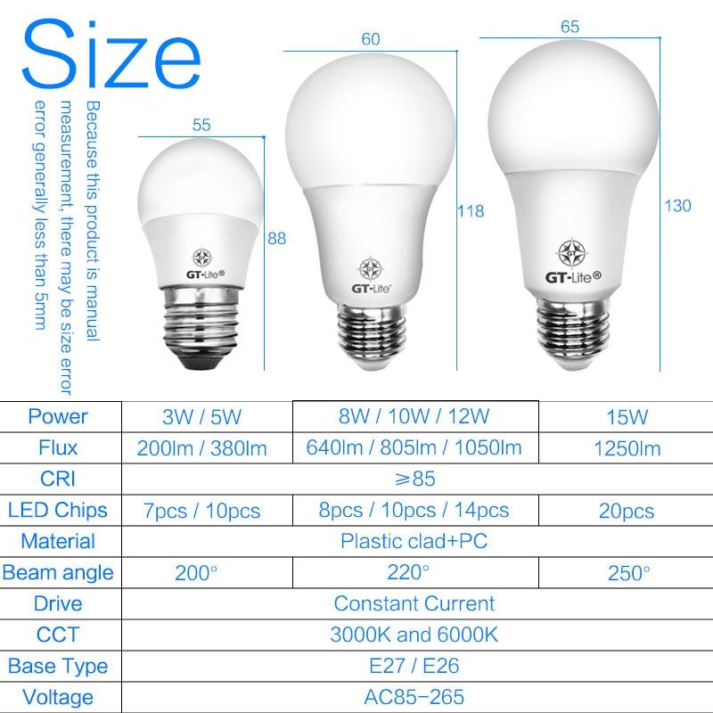 huge selection of b0e14 1ec7a GT Lite LED Bulb 220V 110V E27 E26 E14 3W 5W Warm light ...