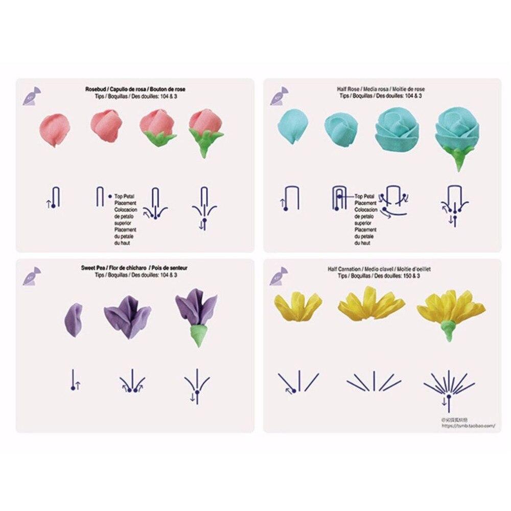 12 unid Enseñanza Práctica Tarjeta de Plantilla de Dibujo de ...