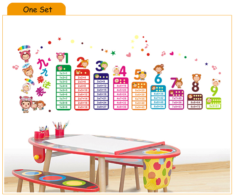 Educational Wall Stickers Promotion-Shop for Promotional ...