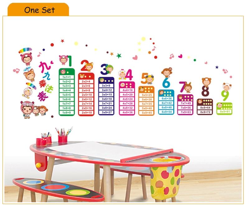 Popular Education Wall-Buy Cheap Education Wall lots from China ...