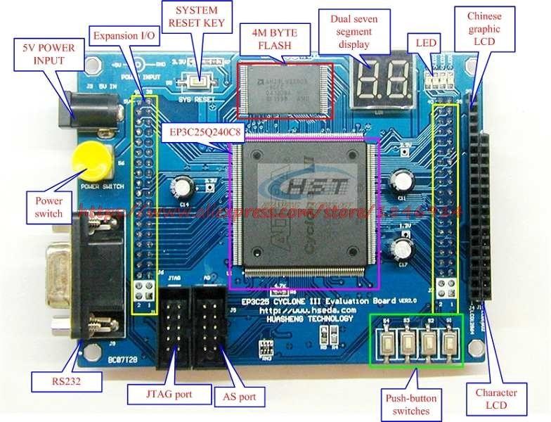 Free Shipping  CYCLONE3 CYCLONEIII EP3C25 NIOS2 FPGA Development Board Ver2.0 EP3C25Q240