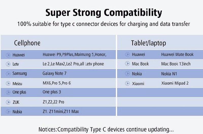 HTB1 Fm4XozrK1RjSspmq6AOdFXa4 7MM 1/3/5Meters USB TYPE-C Inspection Endoscope Camera 6LED HD for S8 LG G5/G6/V20 Pixel P9/P10 Oneplus 2/3/3T Android Phone