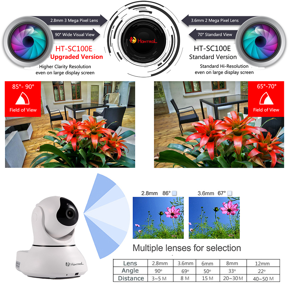 2.8mm Wide Field of View 3 Mega Pixel HD Lens Smart Home Wifi IP Monitor Camera with 5 Preset View Position & Sound Alarm Camera aputure digital 7inch lcd field video monitor v screen vs 1 finehd field monitor accepts hdmi av for dslr