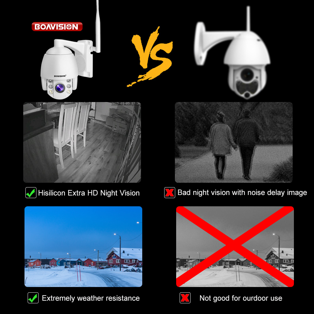 Image 3 - Super Mini 2.5 Inch PTZ Speed Dome WIFI IP Camera 1080P Outdoor 5X Zoom / 4mm Fixed Lens Wireless Camera IR 60m Two Way Audio-in Surveillance Cameras from Security & Protection