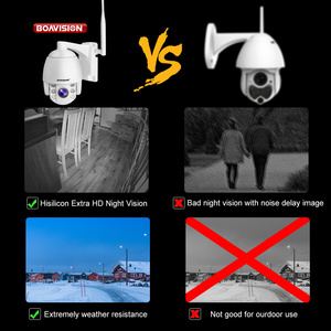 Image 3 - Super Mini 2,5 Inch PTZ Speed Dome WIFI IP Kamera 1080P Outdoor 5X Zoom / 4mm Feste Linse drahtlose Kamera IR 60m Zwei wege Audio