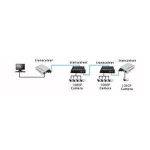 Image 5 - Gigabit 10/100/1000mbps 2 fiber +2rj45 ethernet ports with single mode dual fiber media converter optic fiber transceiver
