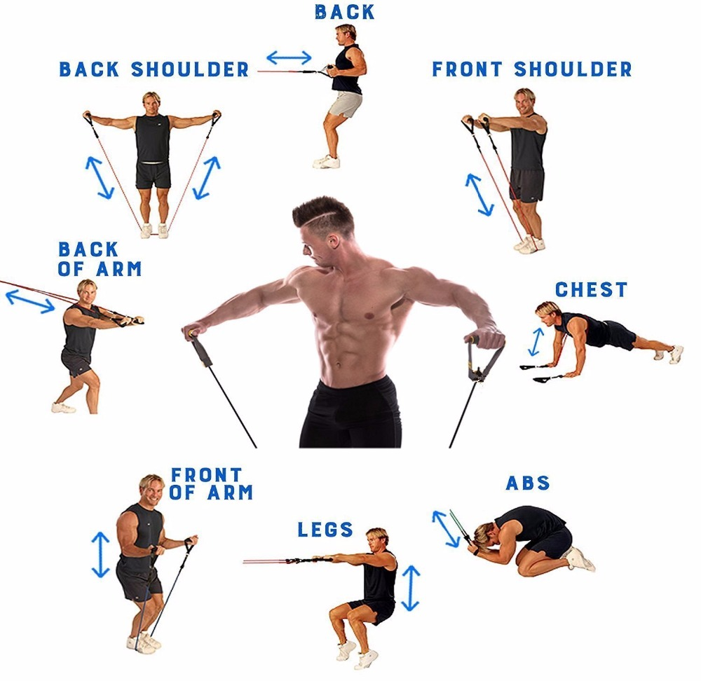 Shoulder Workouts With Stretch Bands