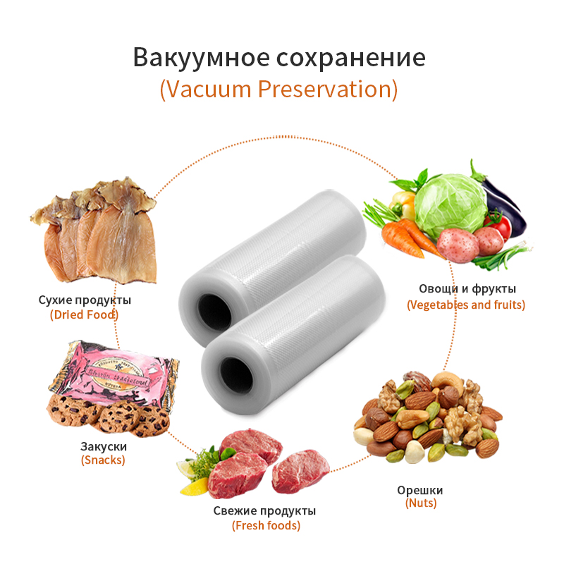 Image 2 - TINTON LIFE 28cm*500cm 2 Rolls/set Vacuum Sealer Storage Bags Grade for Sous Vide and Foodsaver-in Vacuum Food Sealers from Home Appliances