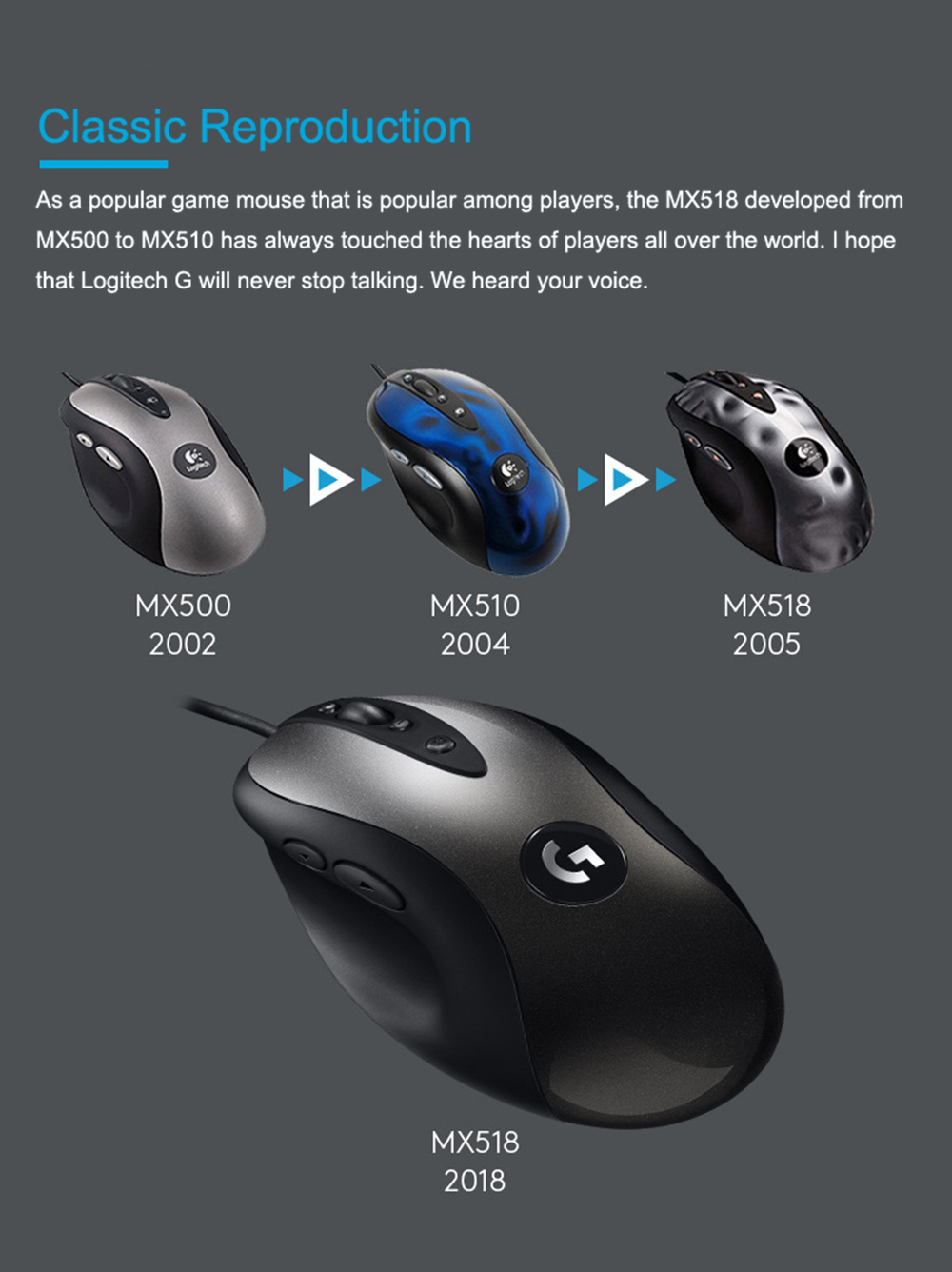 Details about Logitech G MX518 16000DPI Classic Gaming mouse 8 Buttons  HERO16K Sensor mice New