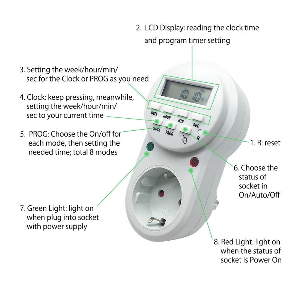 NTONPOWER Smart Power Socket EU Plug  (4)