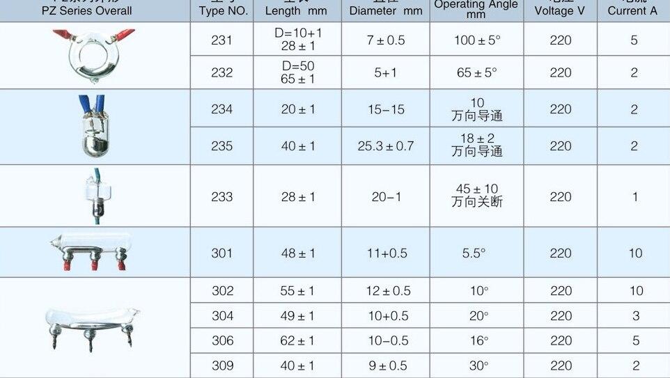 mix 20kinds mercury switch 231 232 233 234 235 301 302 303 221 404 406 602 type etc 100pcs 3mm 5mm diameter mercury switch each 50pcs