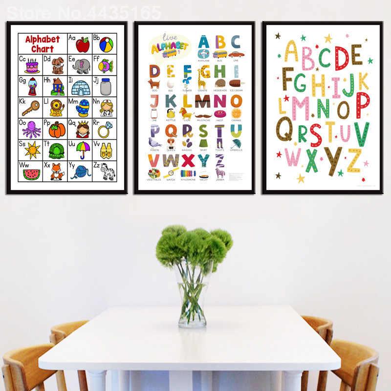 ABC ALPHABET CHART Kids Education Poster Yoga Wall Art Print
