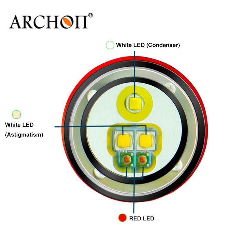 ARCHON D15VP (7)