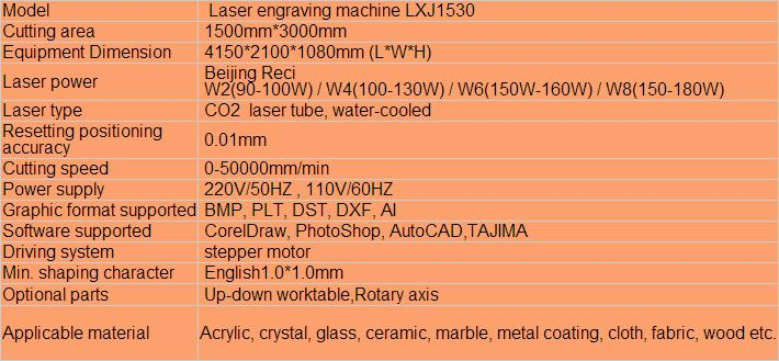 HTB1 K5URFXXXXanXXXXq6xXFXXXN - New model LXJ-1530 laser cutting glass engraving machine / small business laser cutting machine