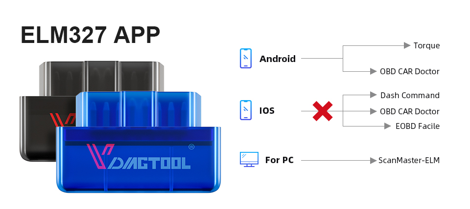 OBD2 ELM327 V1.5/2.1 Bluetooth Code Reader OBD2 Scanner Automotivo Diagnostic Tool Multi-Language for Android/Symbian