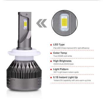 NAO H4 H7 LED Lamp H11 Fog Bulb Car Headlight H1 H8 H9 HB3 9005 HB4 9006 For E60 E90 F30 E36 Auto Bulb 72W 9000LM Auto Headlamp