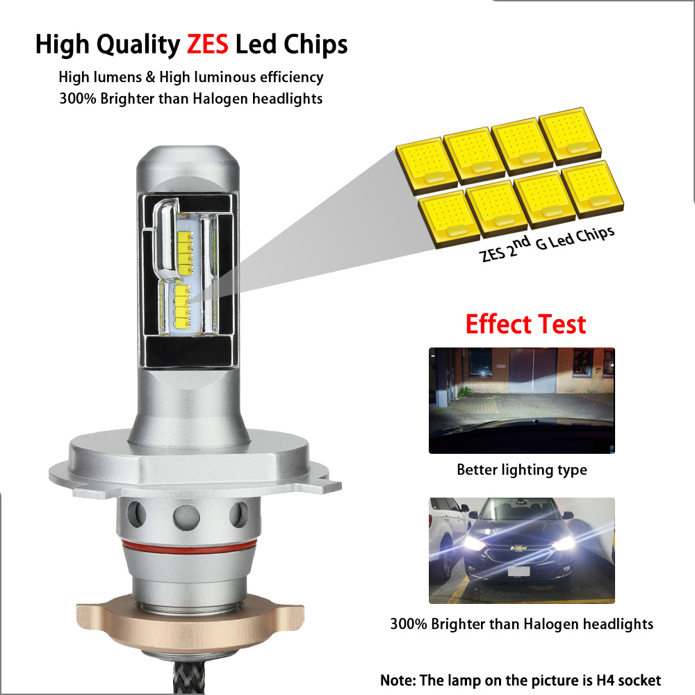 Image 2 - Zdatt H7 Led Headlights H11 H4 12v LED Bulb lampadas Canbus H8 H9 9005 HB3 9006 HB4 ZES Fanless Car Light 100W Auto Fog Lamp-in Car Headlight Bulbs(LED) from Automobiles & Motorcycles