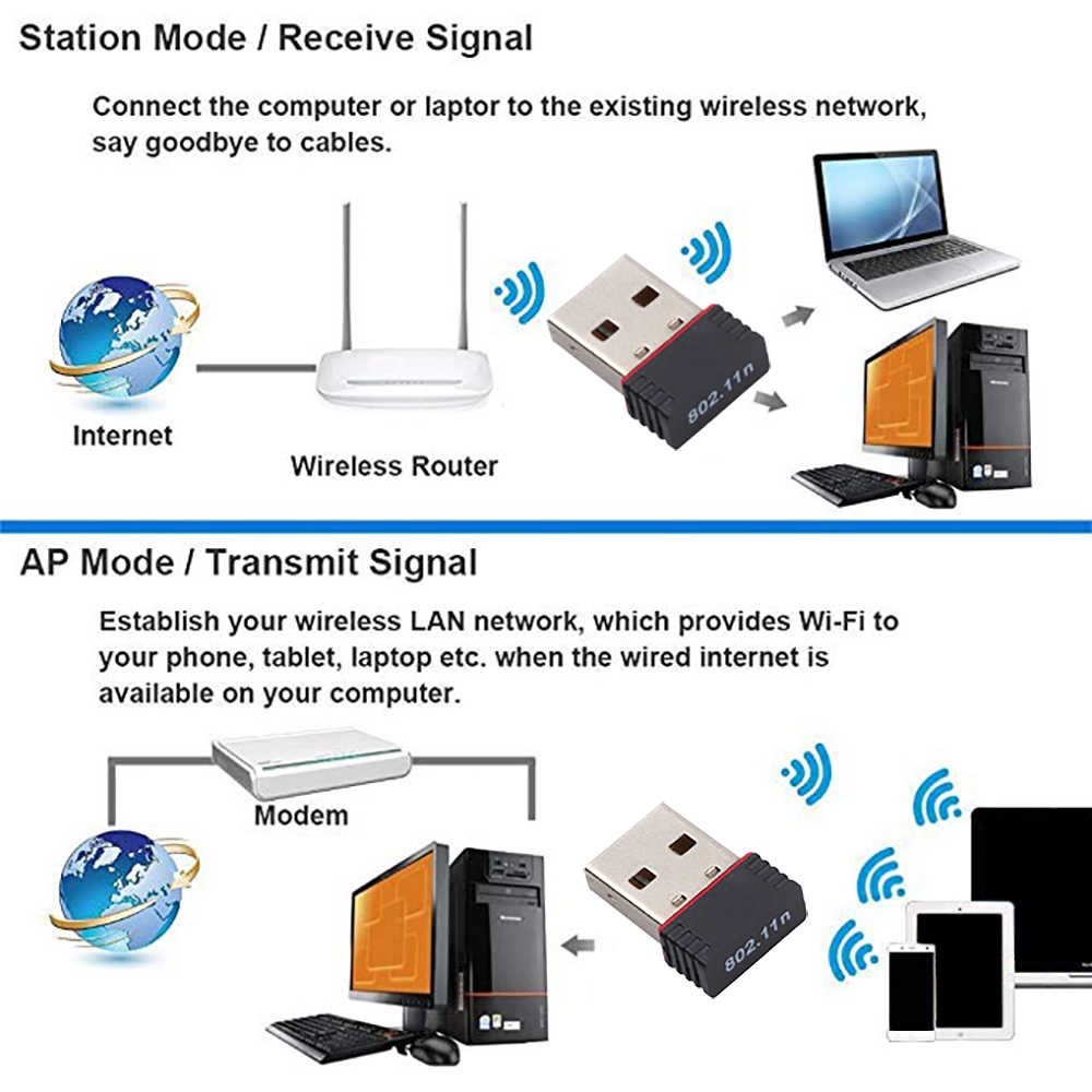 Kebidu Mini 150Mbps USB Wifi adaptador 802.11n antena receptor inalámbrico USB Dongle tarjeta de red externa Wi-Fi 8188
