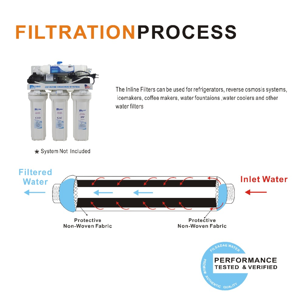 2 Pack of Universal Fridge and Icemaker Water Filter Inline Coconut Carbon Block Filter 2000 Gal, 2 OD X 10 Length,1/4female