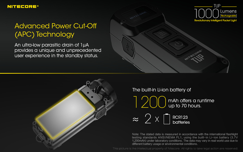 NITECORE TUP 1000 Lumens Pocket Light (11)
