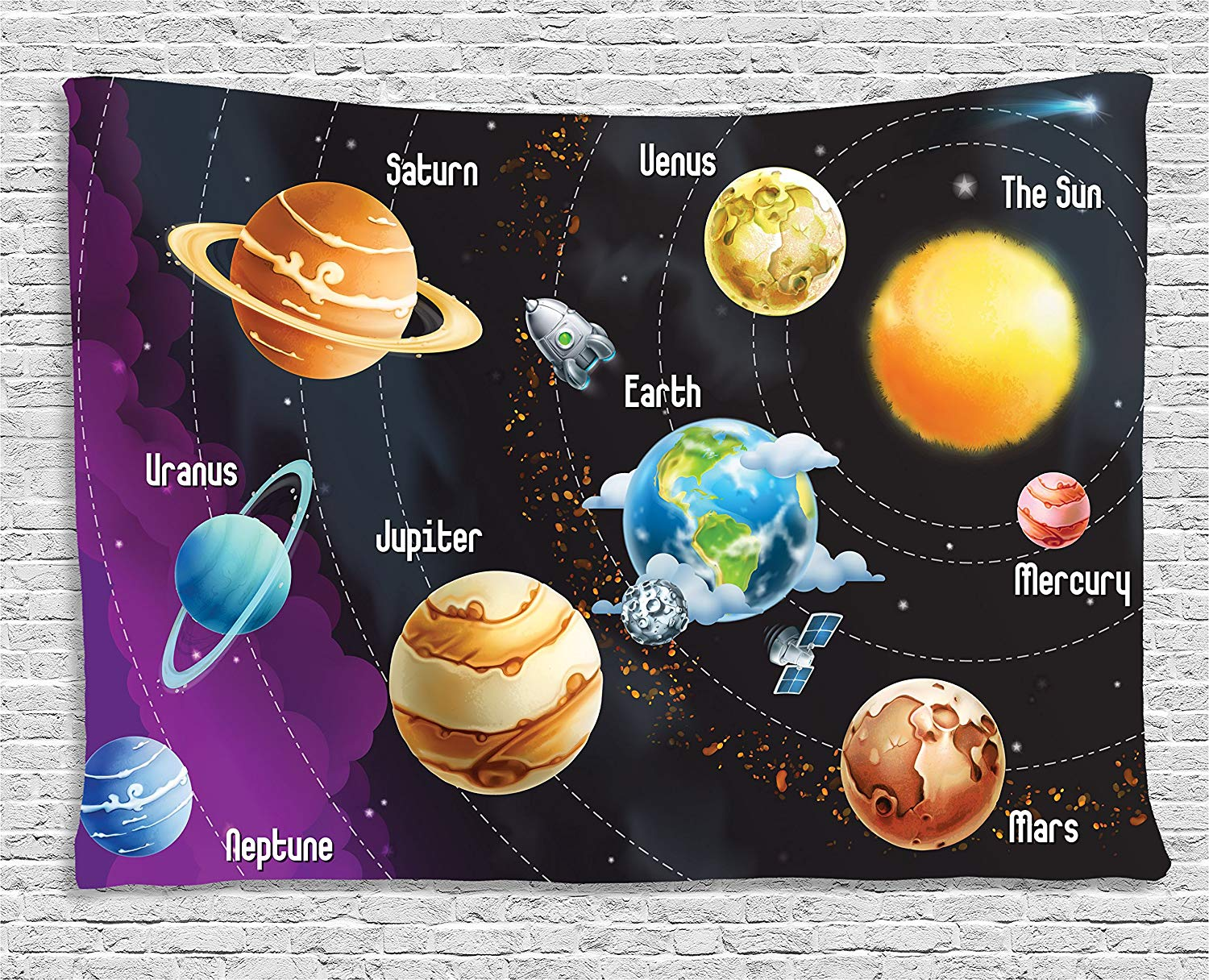 Planet Tapestry Universe Space Decor Educational Solar