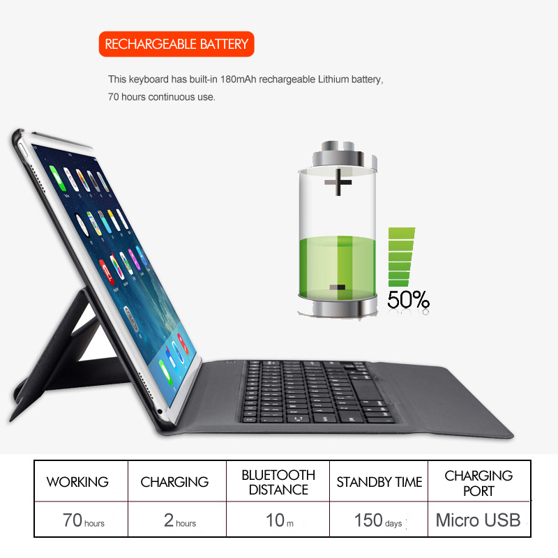 witsp@d Ultra-thin Wireless Bluetooth Keyboard Case For iPad Pro 12 9