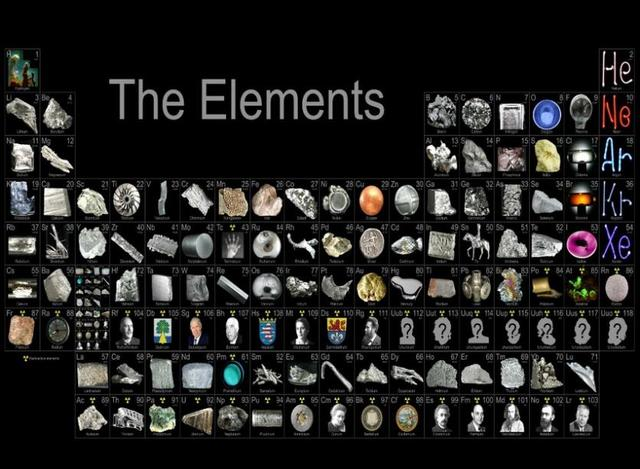 Periodic Table Of The Elements Home Decoration Hd Retro Classic