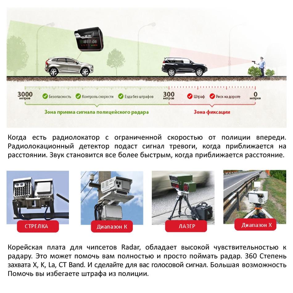 Nieuwe Ruccess Politie Radar Detector voor Rusland GPS Speed Laser band Auto Detector 2 in 1 GPS Anti Radar voor car Auto 360 X LA CT L - 3