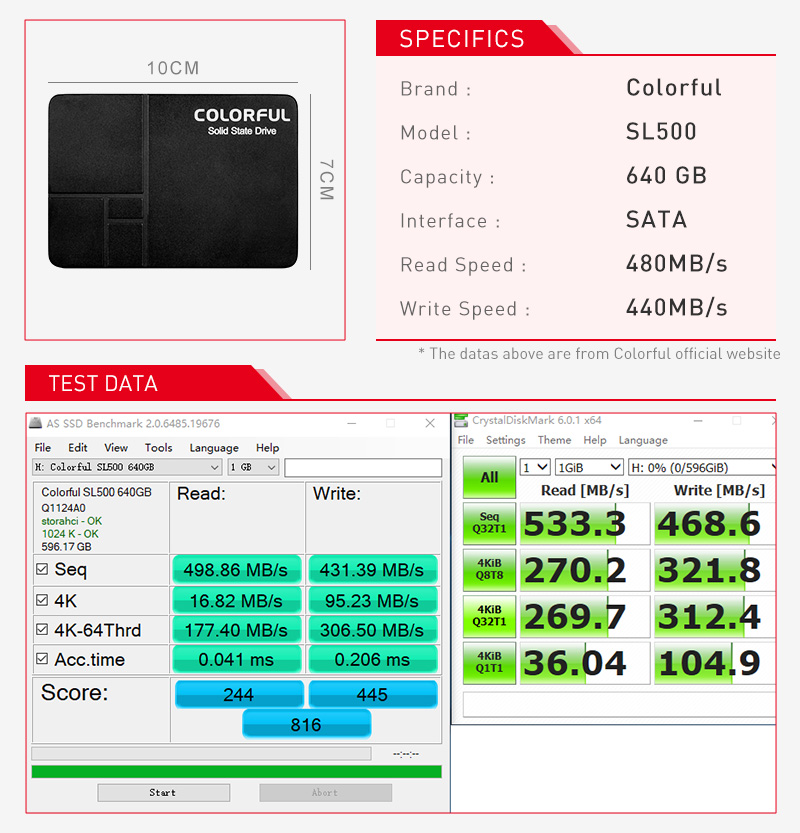 SL500 640G