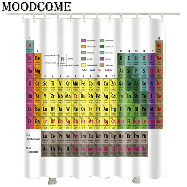 Aliexpress Buy Bathroom Shower Curtain With Periodic Table Of