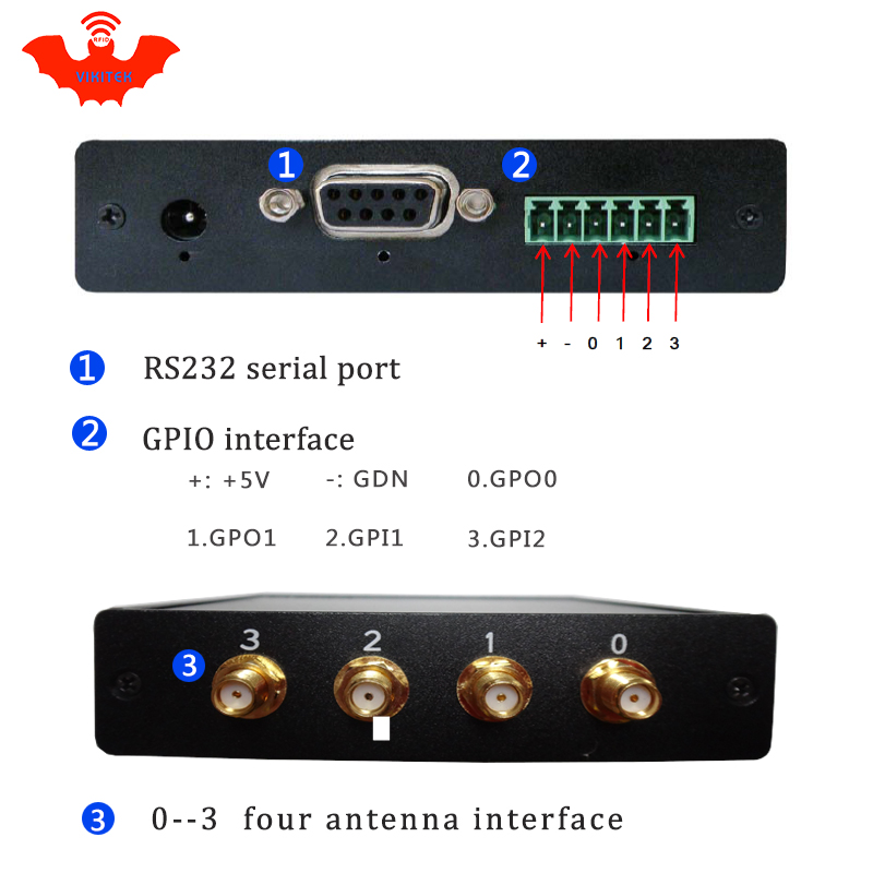 UHF RFID lugeja 915MHZ impinj R2000 4 antenni pordi fikseeritud - Turvalisus ja kaitse - Foto 3