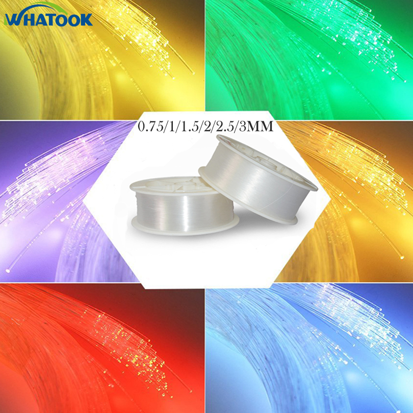 Contemplative 0.75mm 1.0mm 1.5mm 2mm 2.5mm 3mm Led Optic Lighting End Glow Plastic Cable Light For Wall Ceiling Light Swimming Pool X 10pcs Limpid In Sight Optic Fiber Lights