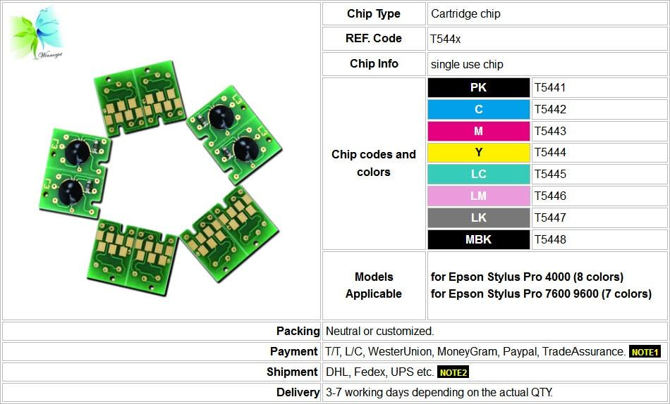 4000 76 96 chip