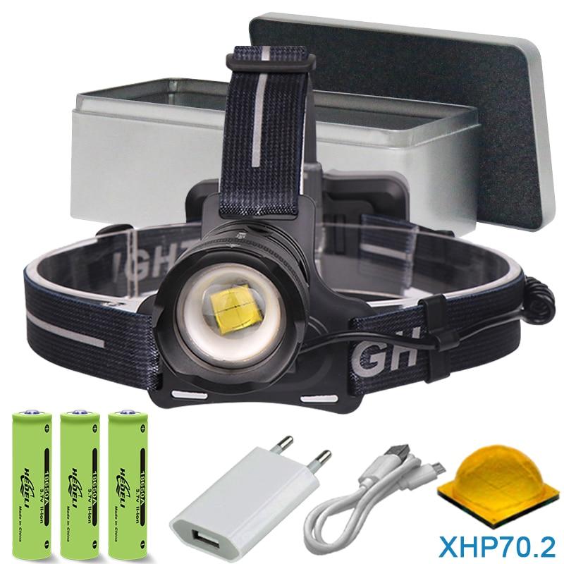 Lampe frontale LED XP-E avec détecteur de mouvement AQ Pro