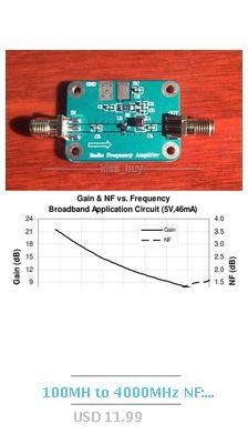 1.575GHZ SAW Bandpass Filter GPS Satellite Positioning