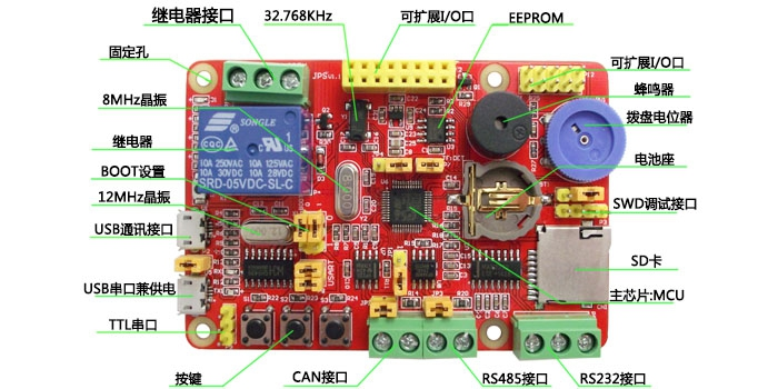 STM32F103C8T6 core board learning board Assessment Board entry artifact STM32 stm32f103rbt6development board learning board assessment board spi interface 2 4 tft color screen routines
