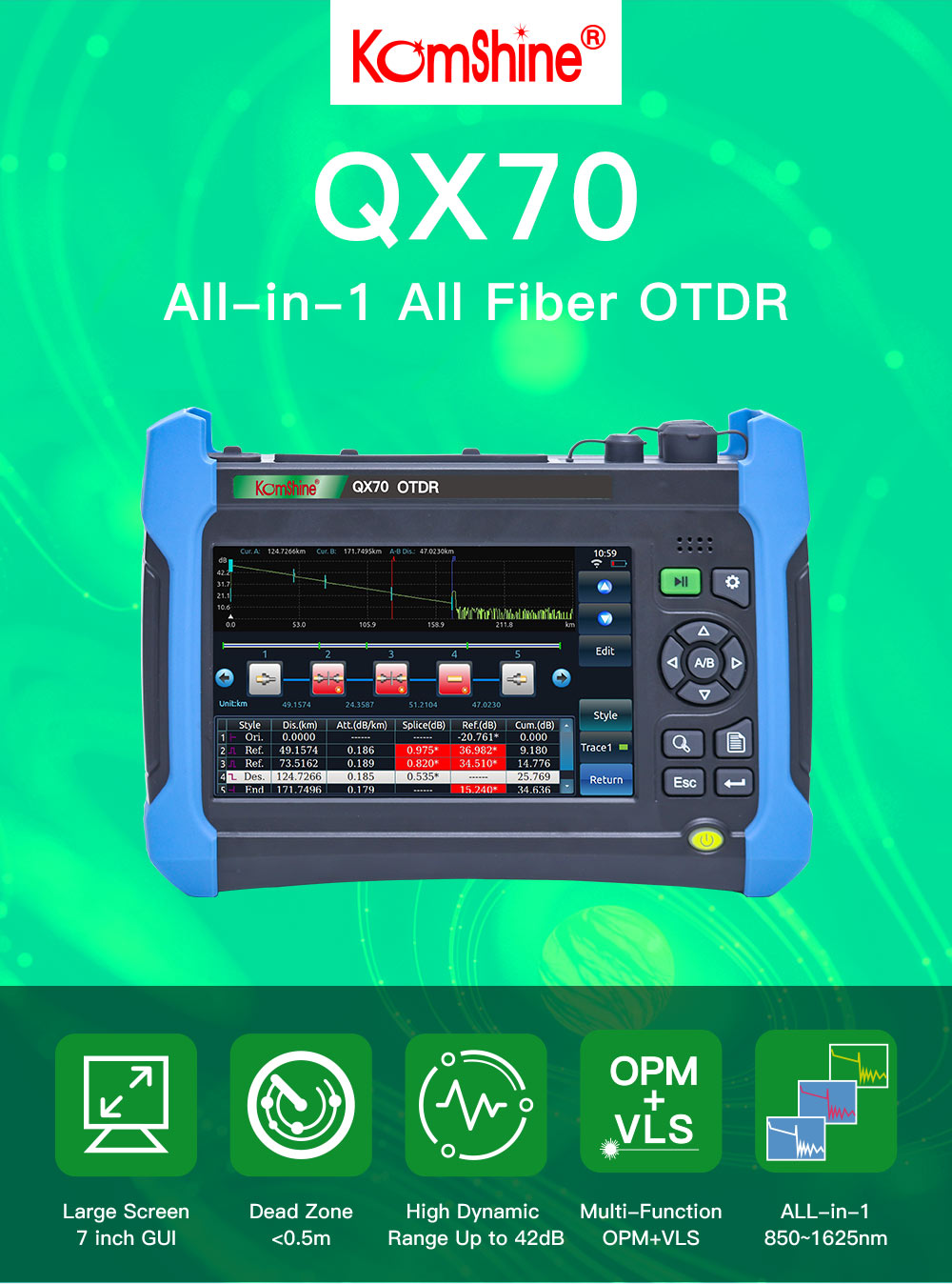 1625nm PON OTDR KomShine QX70 OTDR 1310/1550/1625nm built in iOLM Link map function. Live PON OTDR testing 1X32 Splitter1625nm PON OTDR KomShine QX70 OTDR 1310/1550/1625nm built in iOLM Link map function. Live PON OTDR testing 1X32 Splitter