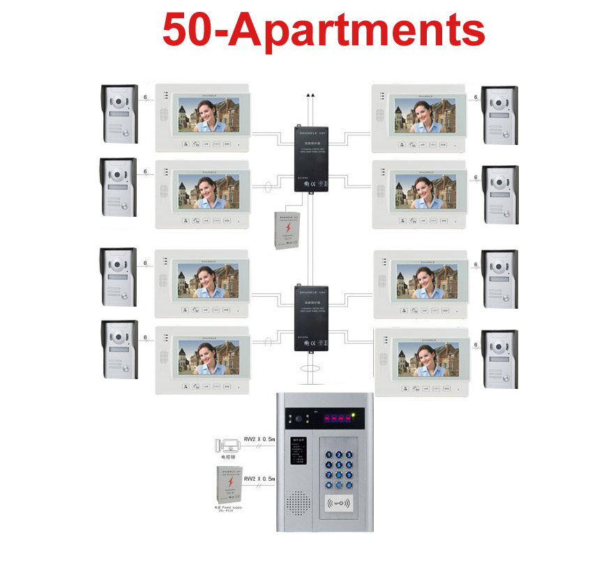 ZHUDELE Multi-Home Video Door Phone Intercom System Doorbell 7 TFT Monitor Support Second Outdoor Unit For 50 Units Apartment