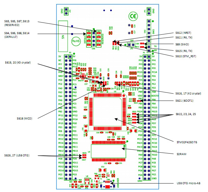 STM32F429I-DISCO what\\\'s onboard