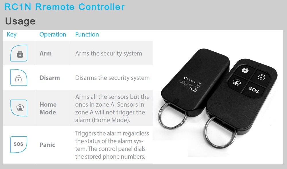 Remote control11