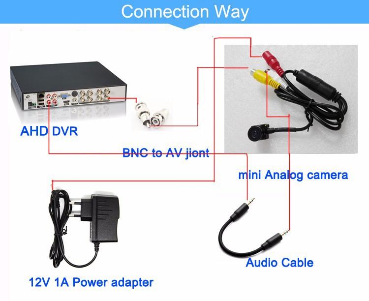 mini ahd cctv camera connect way  picture