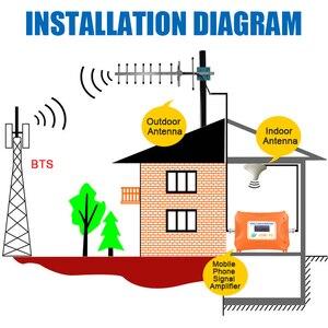 Image 5 - Yagi هوائي 3G yagi في الهواء الطلق هوائي 3g هوائي LTE1800MHz 13dBi 4G هوائي خارجي N أنثى ل مكرر إشارة الداعم