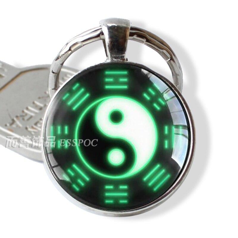Fashion Anime keychain Sharingan Eye Badge Cartoon Silver Keychain Glass Cabochon Jewelry naruto keychain Cosplay Accessories in Key Chains from Jewelry Accessories