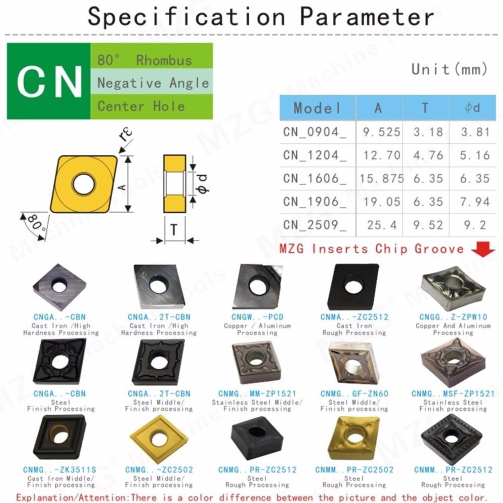 MZG Preço Com Desconto CNMG120404 HQ ZN60