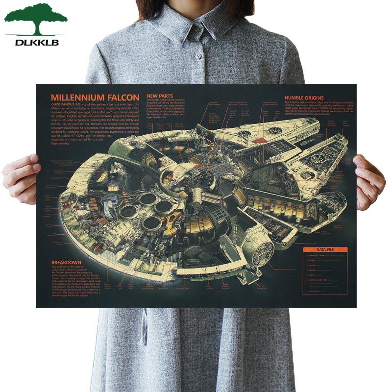 DLKKLB Star Wars Vintage Movie Poster Classic Spaceship Millennium Falcon Kraft Paper Vintage Decorative Painting Wall Sticker