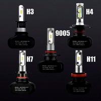 2pcs Car Headlight H7 H4 LED H8 H11 HB3 9005 HB4 9006 H3 50W 8000lm Auto