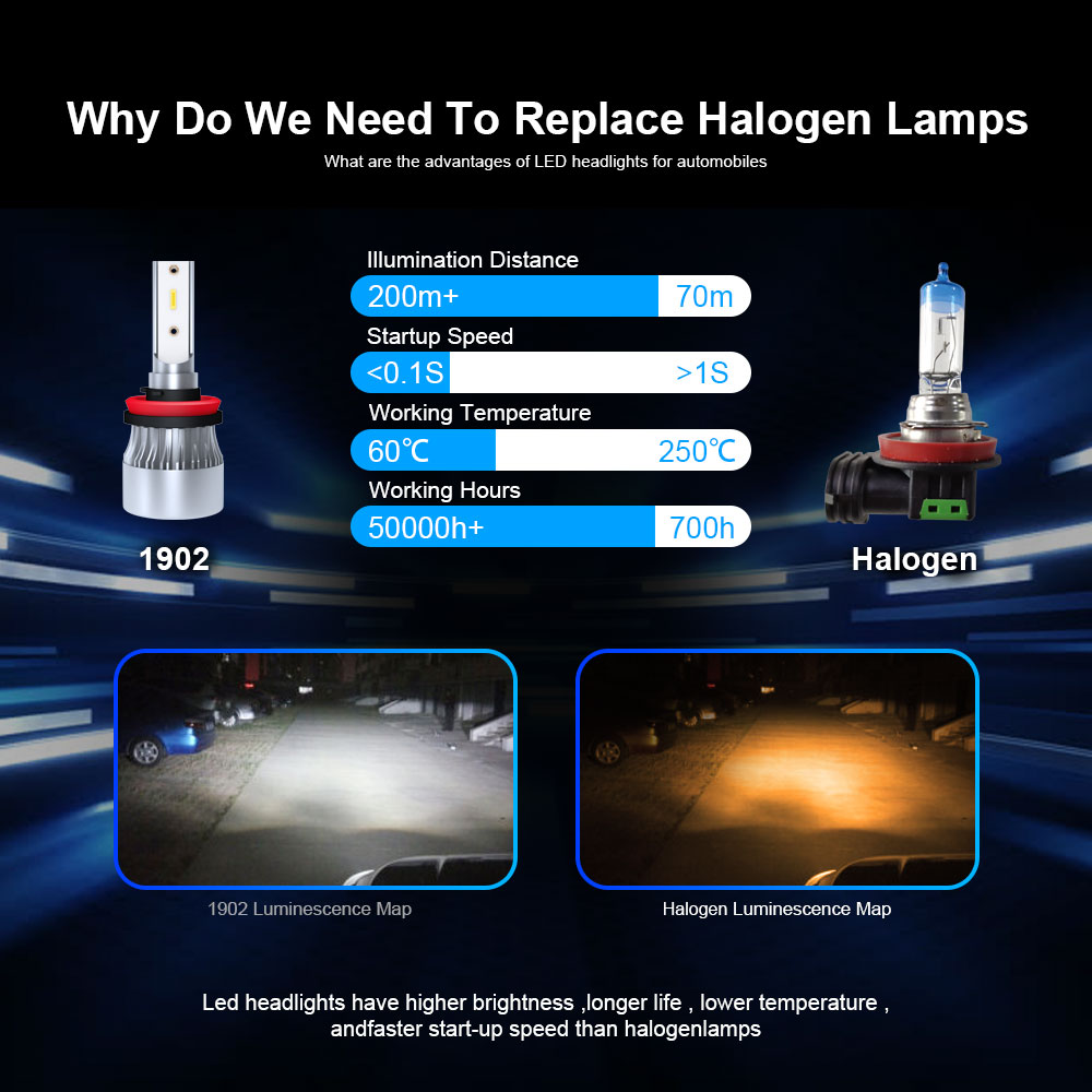 Image 2 - Super Bright Car Headlights LED H4 H7 H1 H11 Lamp 9005 H8 H9 HB3 9006 HB4 HB2 Bulb 36W 6000K Auto Lamp Styling 12000LM 12V 24V-in Car Headlight Bulbs(LED) from Automobiles & Motorcycles