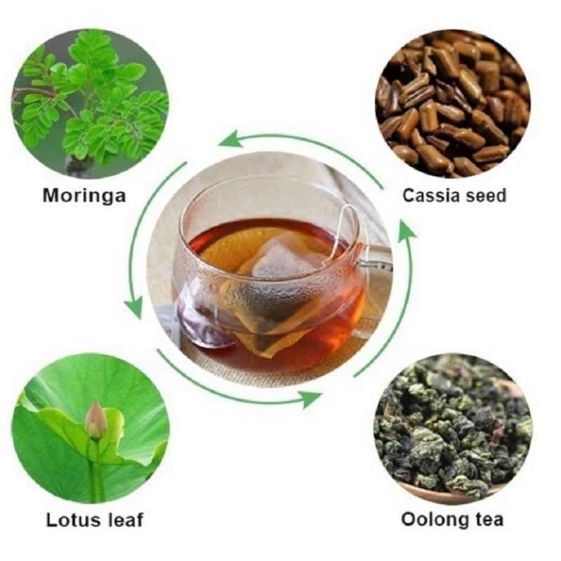 Minch Natural Slimming Tea Fat Burning Tea For Weight Losing 28 Days Healthy Slimming Detox Tea For Men Women