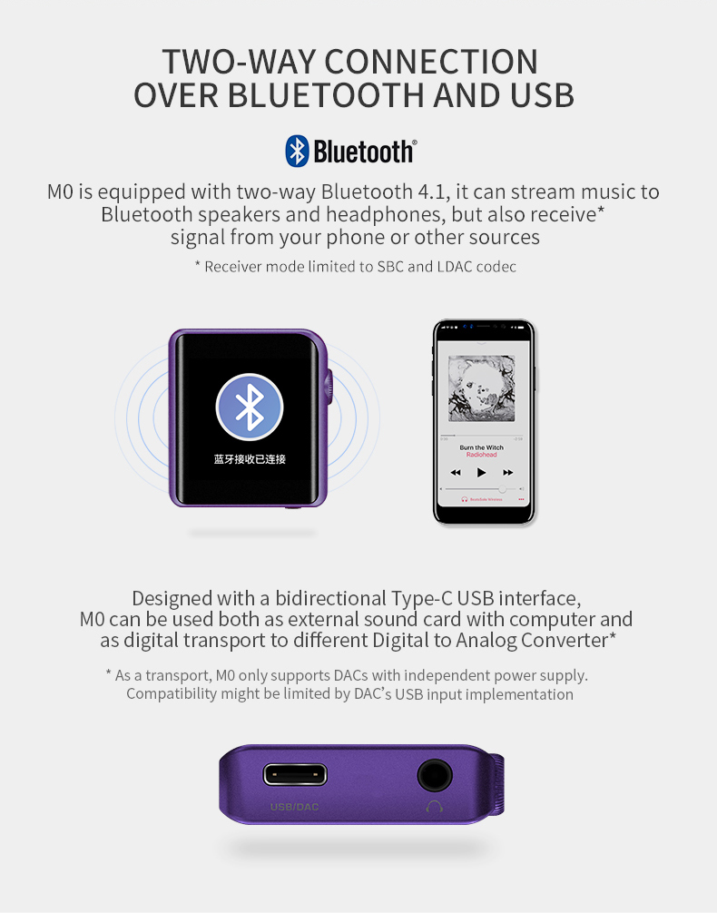 SHANLING M0 ES9218P 32bit /384kHz Bluetooth AptX LDAC DSD